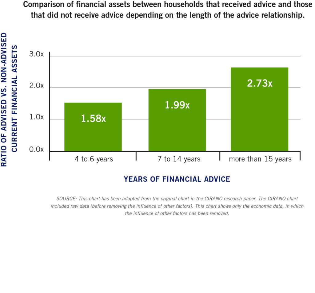 YF About Investment Fees CHART1