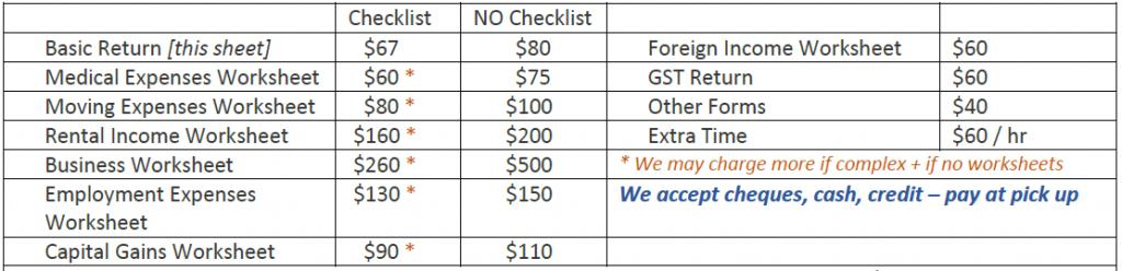 Pricing Checklist